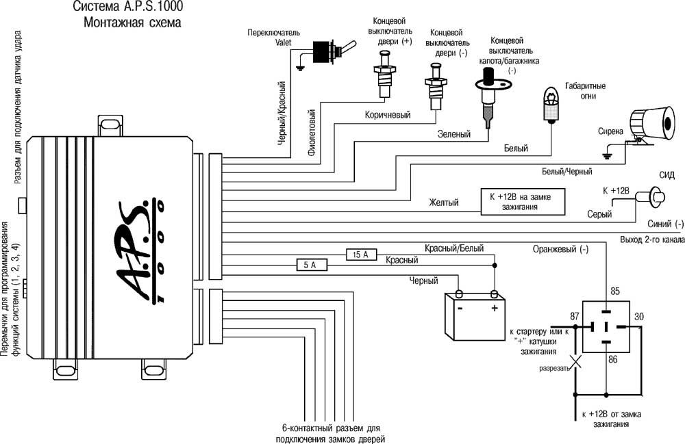 Инструкции сигнализации A.P.S.